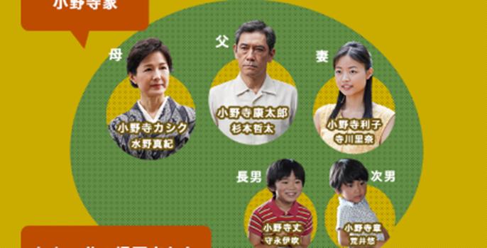 24時間テレビドラマ